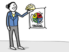 Brain2Business - Training in graphic visualisation